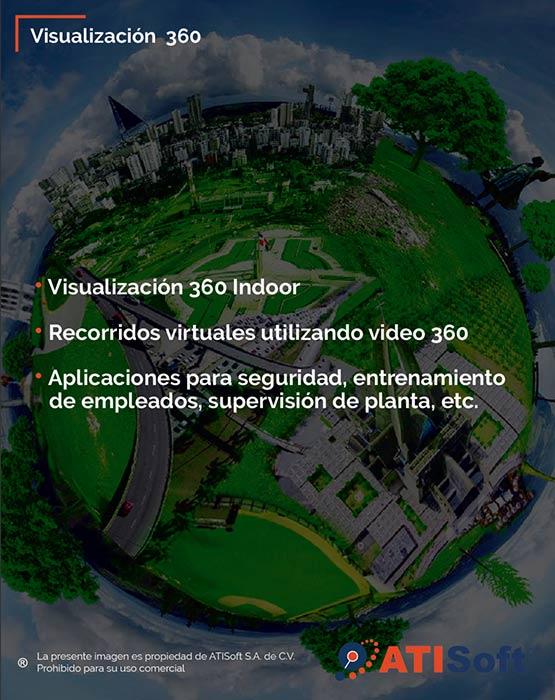 visualizacion 360