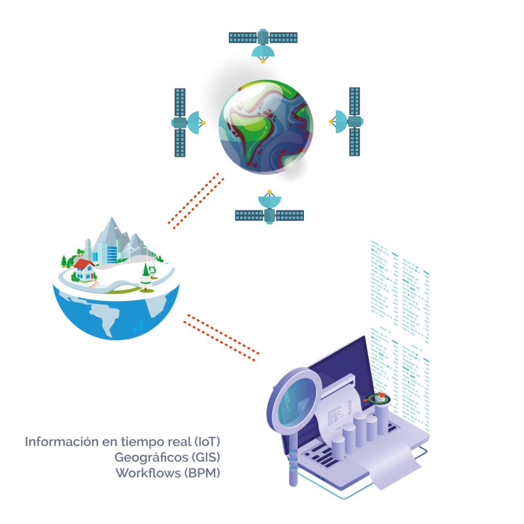 Geomapex - Gestión en tiempo real - ATISoft